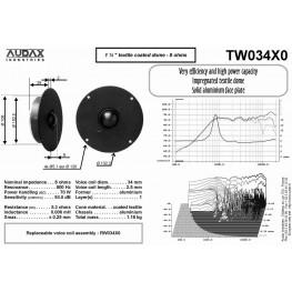 Audax TW034